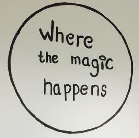 where-the-magic